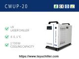 Ultra hızlı lazer su soğutucu CWUP-20